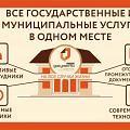 МФЦ  г.Перевоз – ул.Школьная, д.28