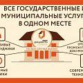 МФЦ района Сокол – Чапаевский пер., д. 16