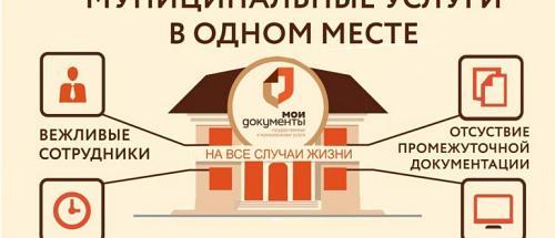 МФЦ г. Ульяновск – ул. Промышленная, д.54Г