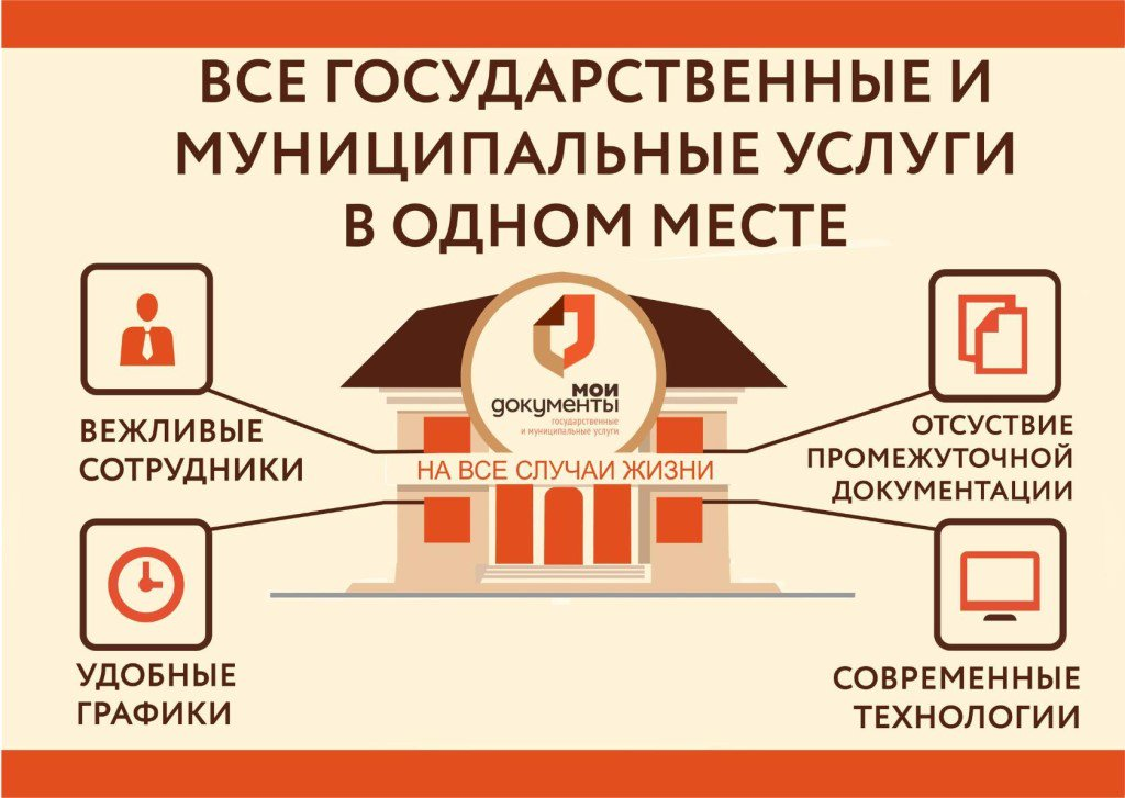МФЦ – Всеволожский 1, г. Всеволожск – ул. Заводская д. 6